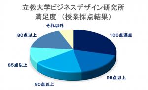 %e3%83%91%e3%82%a4%e3%83%81%e3%83%a3%e3%83%bc%e3%83%88%e5%a4%a7%e5%ad%a6%e9%99%a2201612125